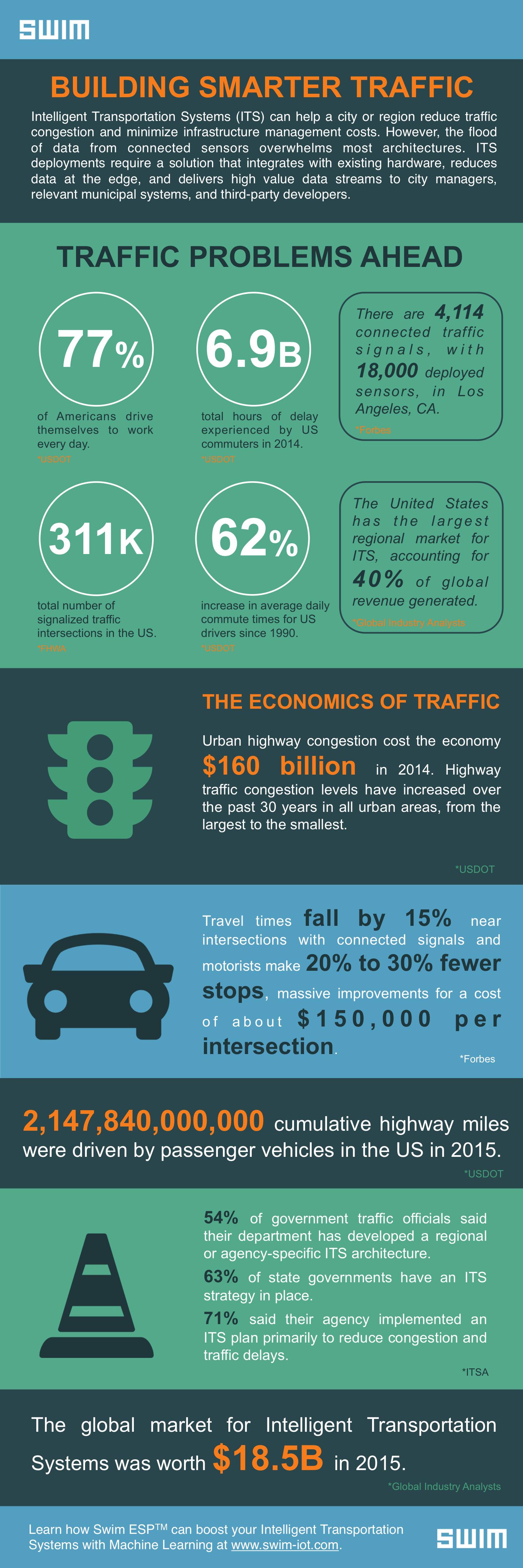 Swim_Building Smarter Traffic-Traffic Statistics_Infographic
