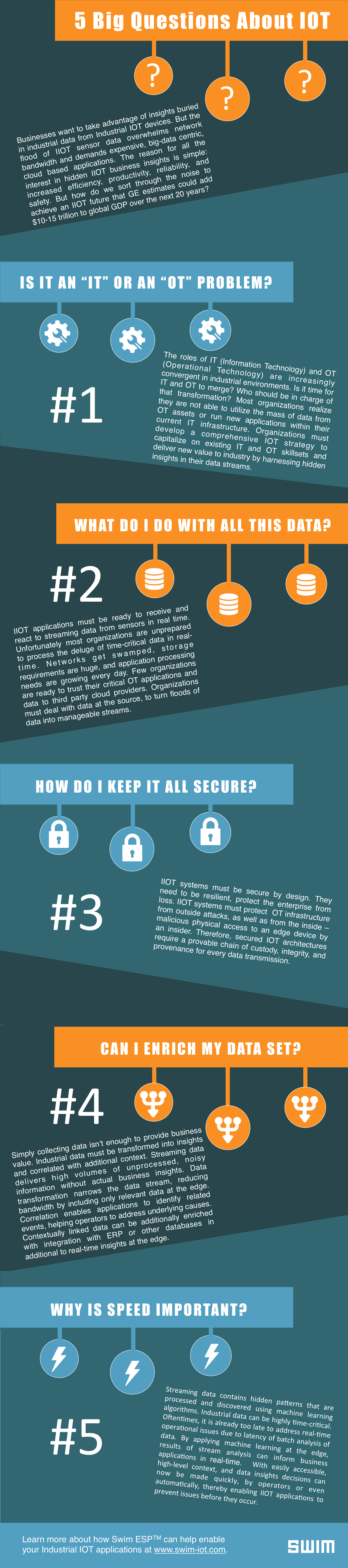 Five Big Questions About Industrial IOT - IOT Infographic | Swim Inc.