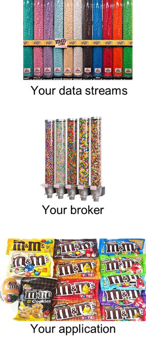 Brokers Don't Run Applications...