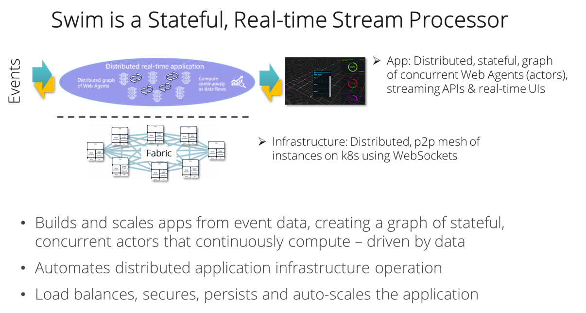 Let Streaming Events Build Your Dataflow Pipeline - On-the-fly